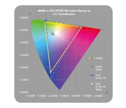 BenQ GW2765HT bei computeruniverse kaufen
