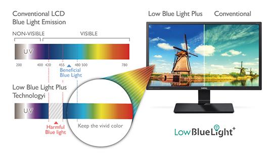 LowBlueLight+