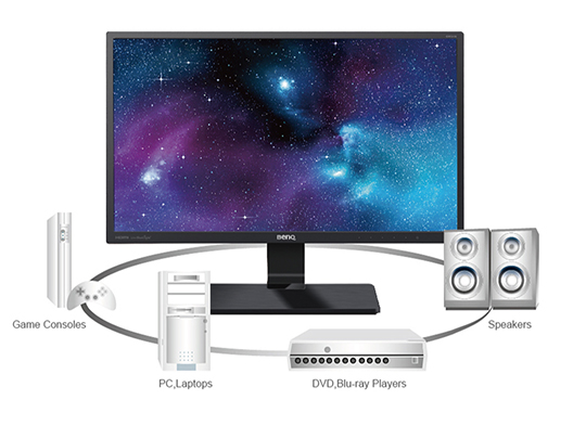 Multimedia Kompatiblität