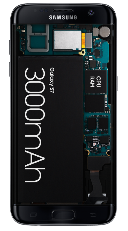 Samsung Galaxy S7 Hardware